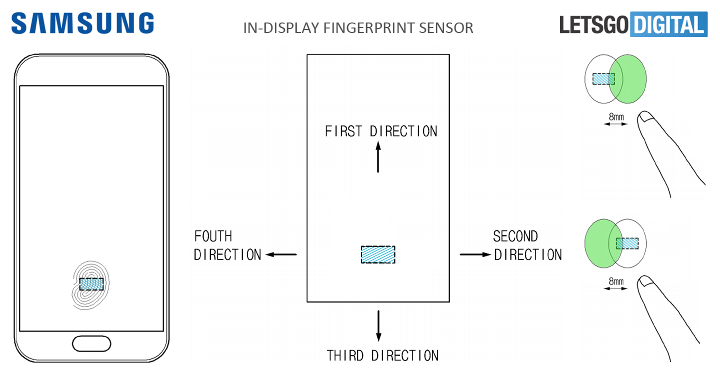 In-display vingerafdruksensor