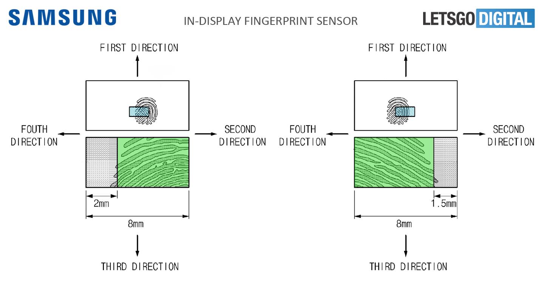 Smartphone met vingerafdruksensor