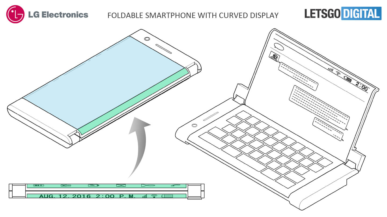 LG smartphone met twee displays