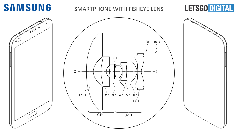 Samsung smartphone fisheye lens