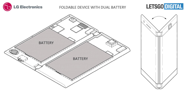 Smartphone met dubbele batterij