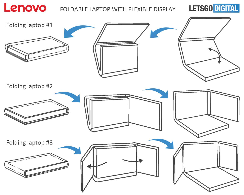 Lenovo opvouwbare tablet