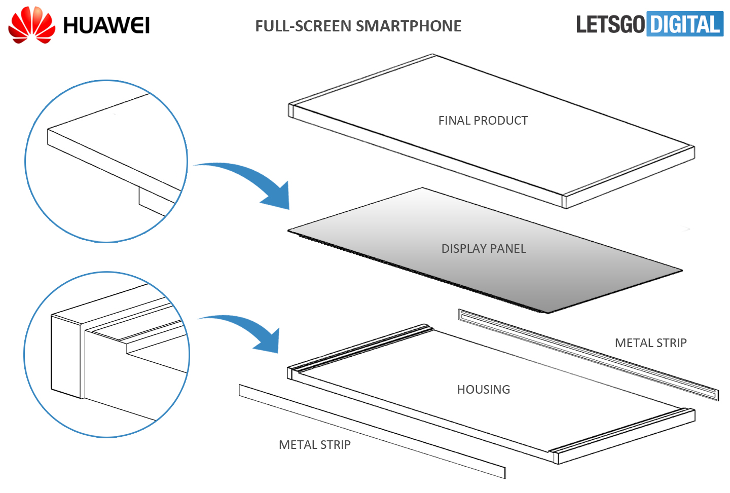 Huawei full-screen smartphone