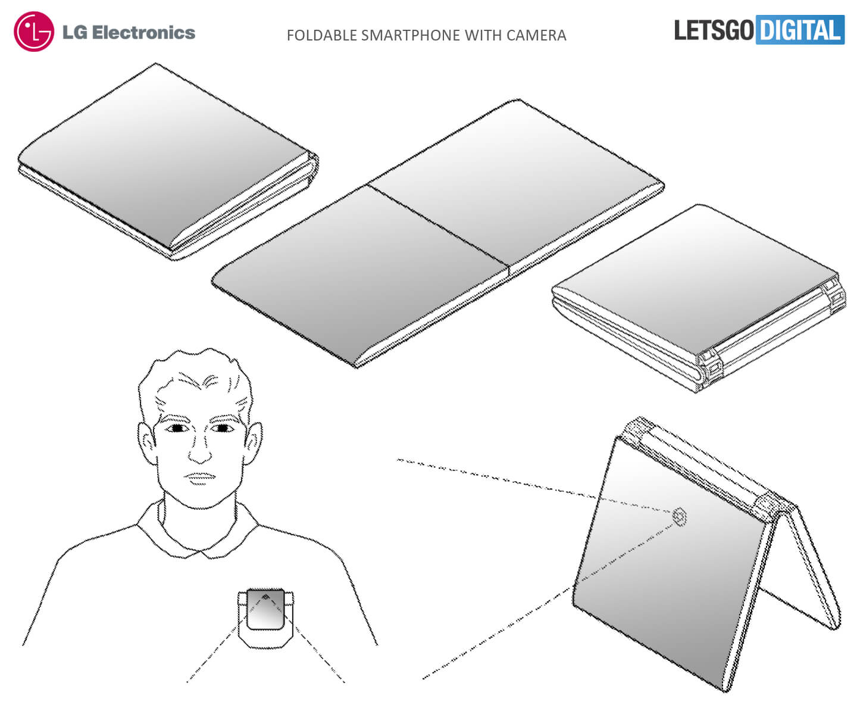 LG smartphone opvouwbaar