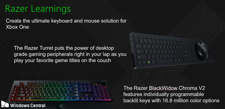 Razer turret toetsenbord