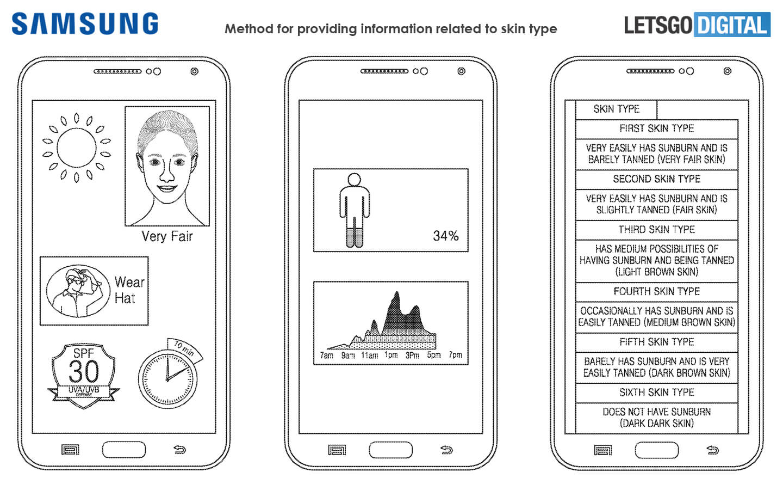 Samsung smartphone applicatie