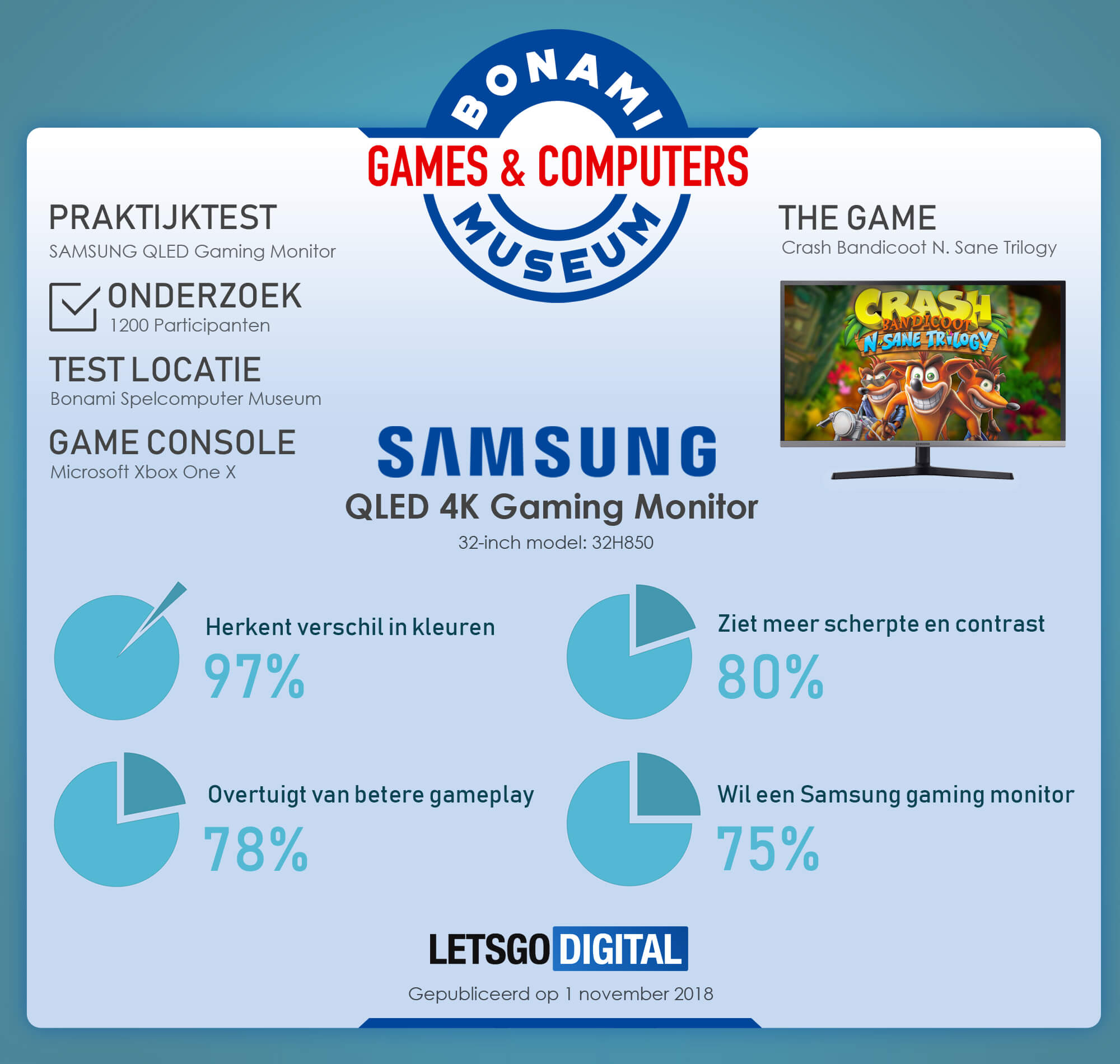Samsung gaming monitor test