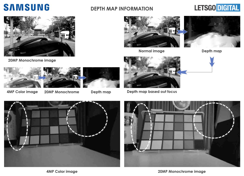 Samsung monochrome camera