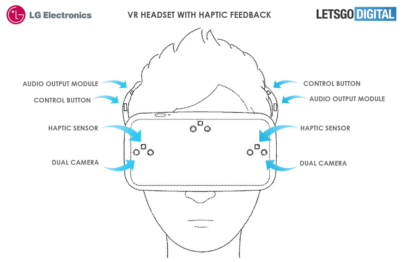 VR headset met cameras