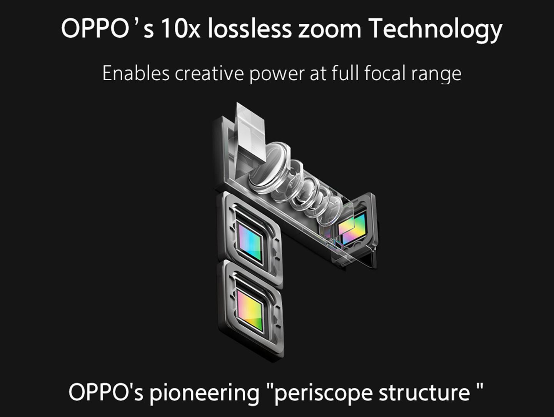 Smartphone met zoom lens