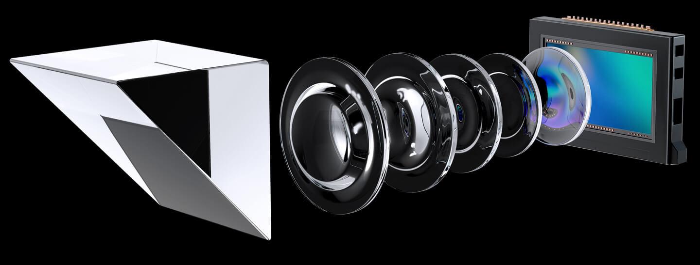 Optische zoom lens