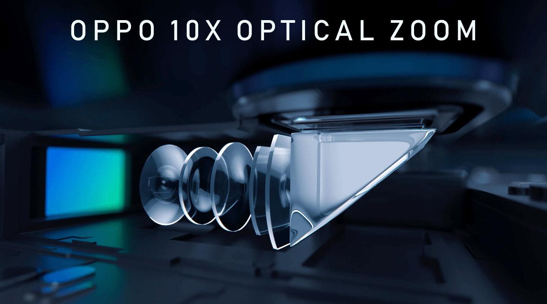 Smartphone camera met 10x optische zoom