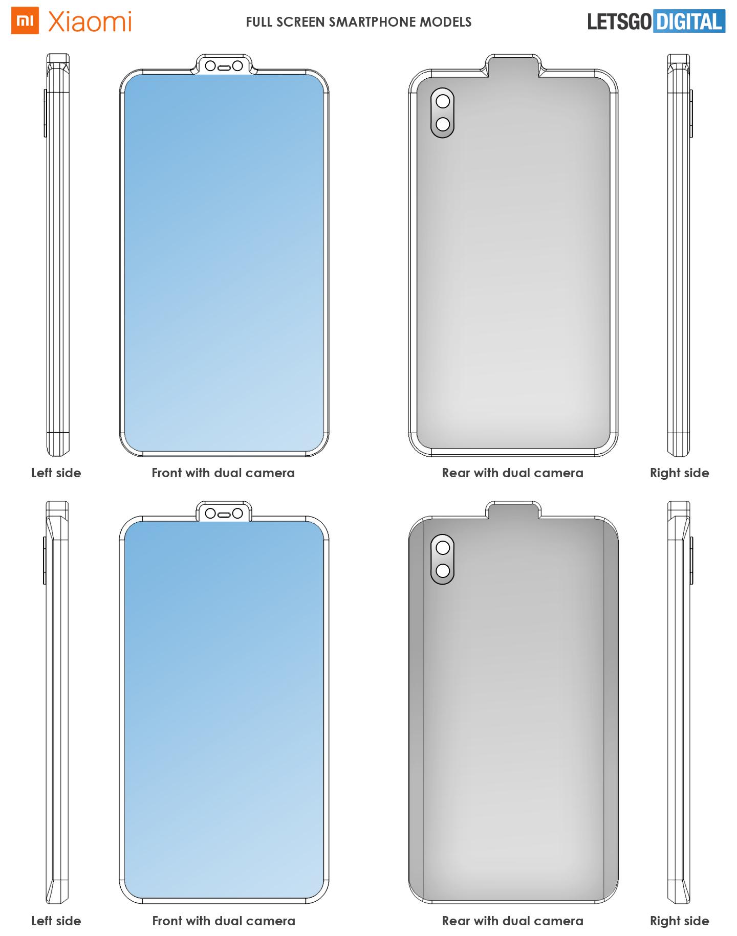 Smartphone modellen