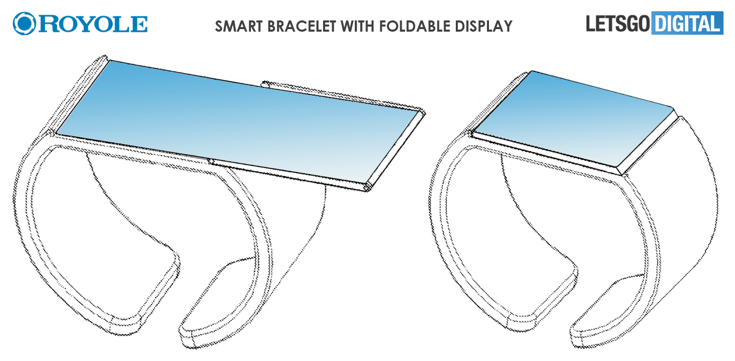 Smart wearable opvouwbaar display