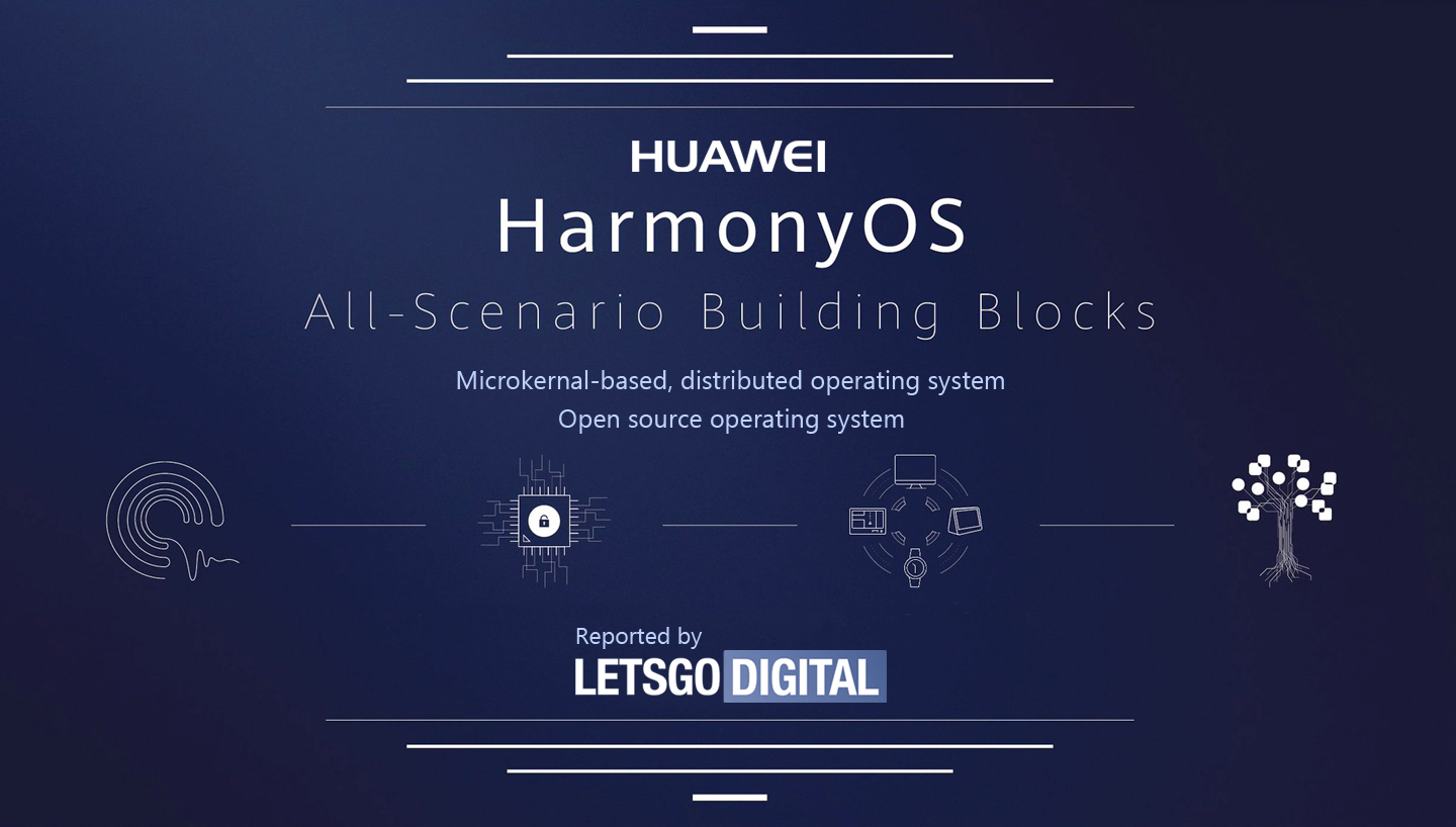 Harmony open source operating system