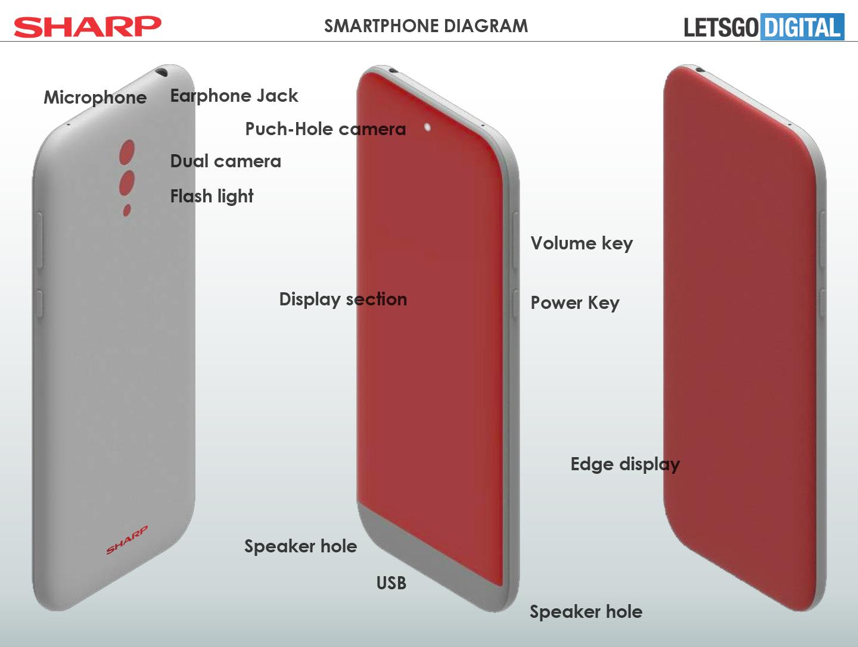 Sharp telefoon