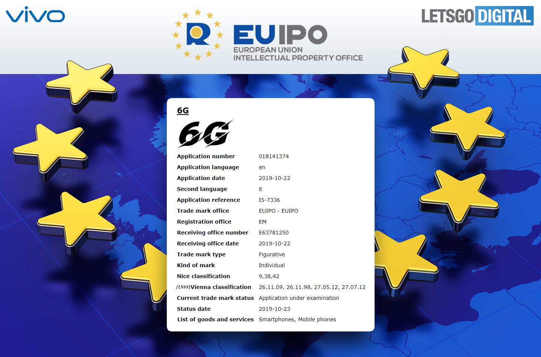 6G netwerk