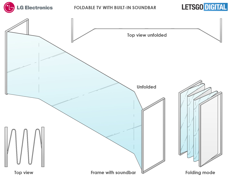 LG opvouwbare TV