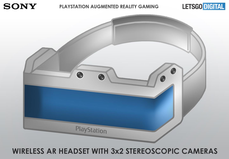 PlayStation AR headset