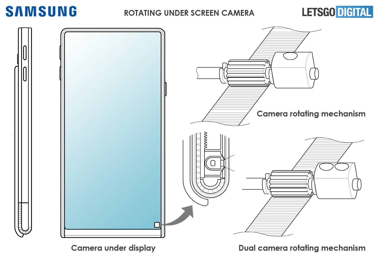 Samsung rotating under screen camera