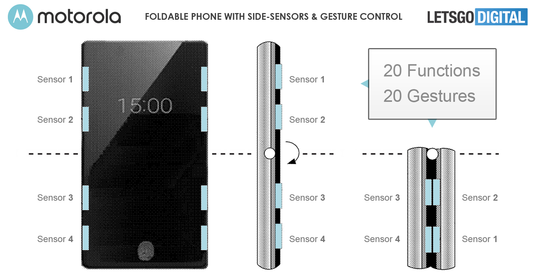 Motorola klaptelefoon side sensoren
