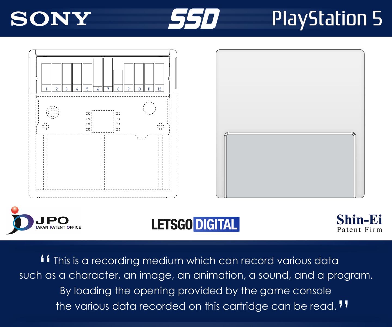 Sony SSD opslagmedium