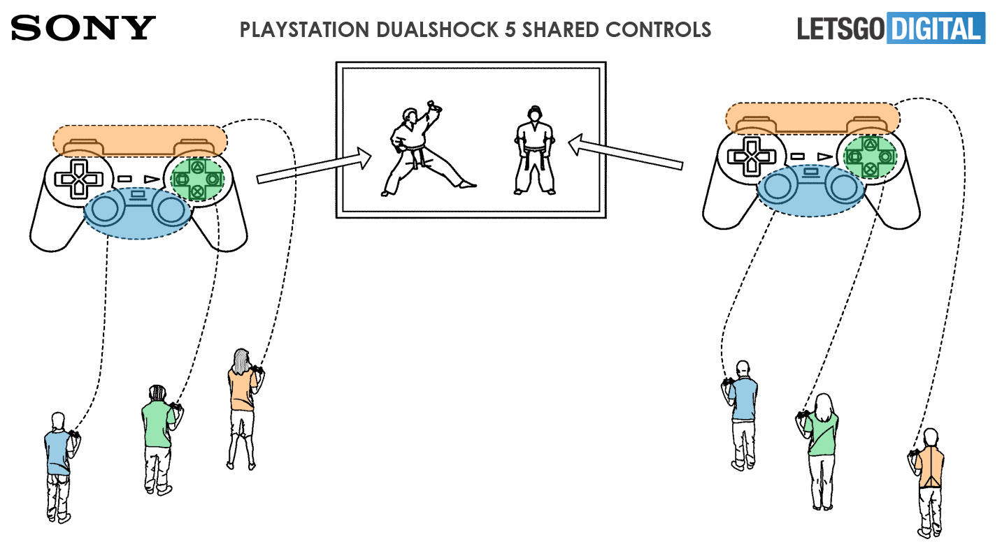 Playstation 5 multiplayer