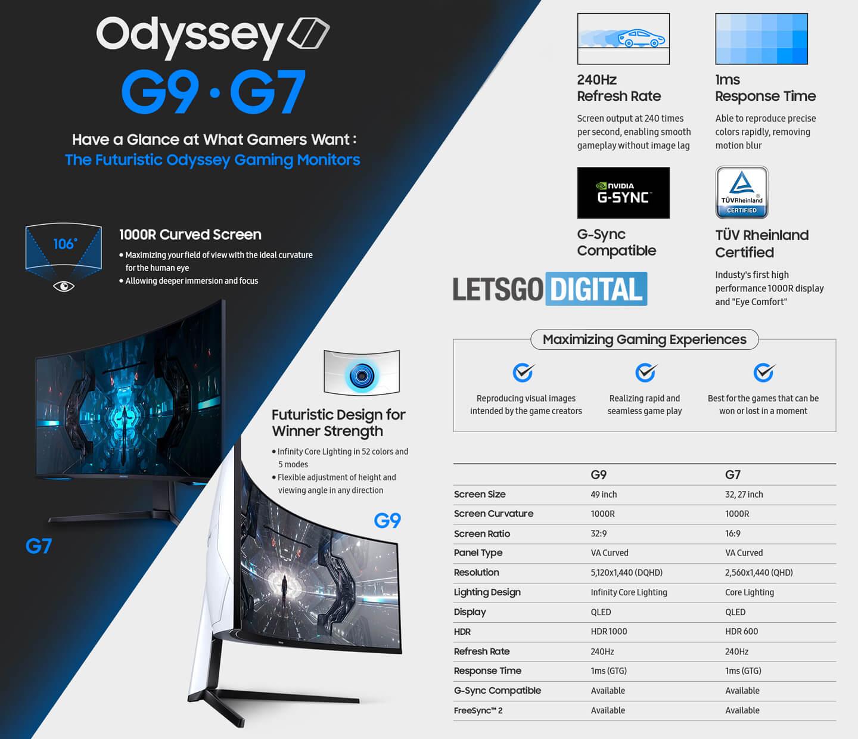 Gaming monitor 2020 modellen