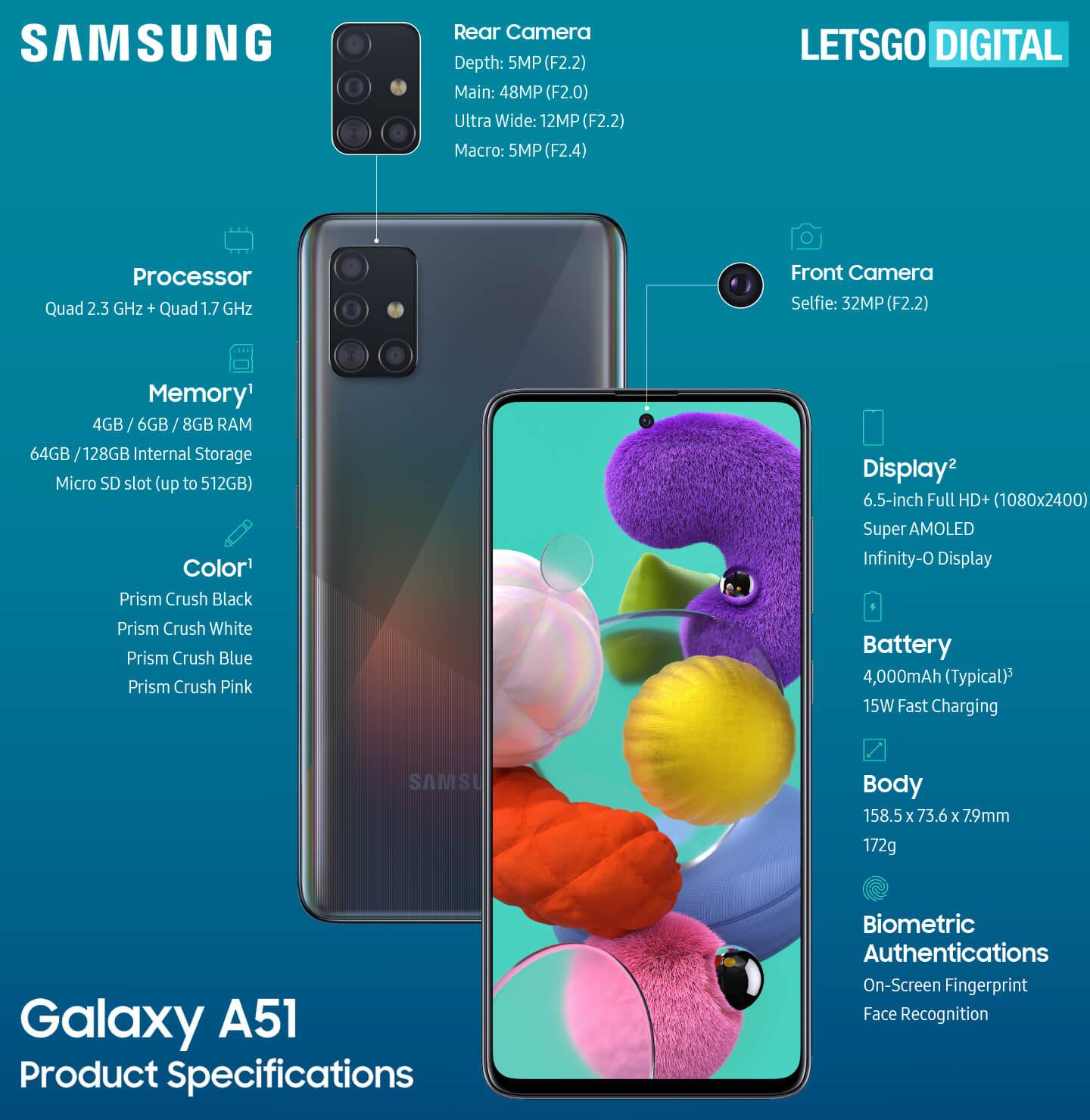 Samsung Galaxy A51 telefoon