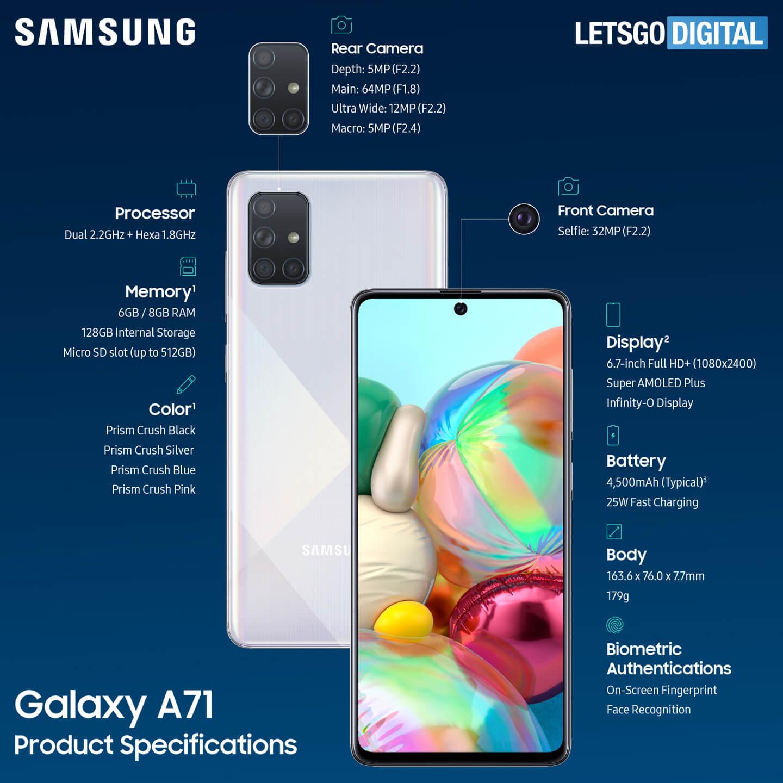 Samsung Galaxy A71 telefoon