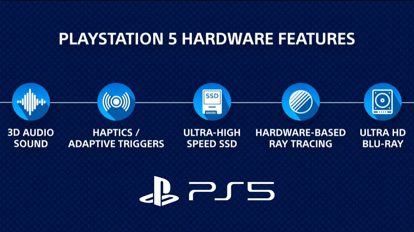 Sony PS5 CES 2020