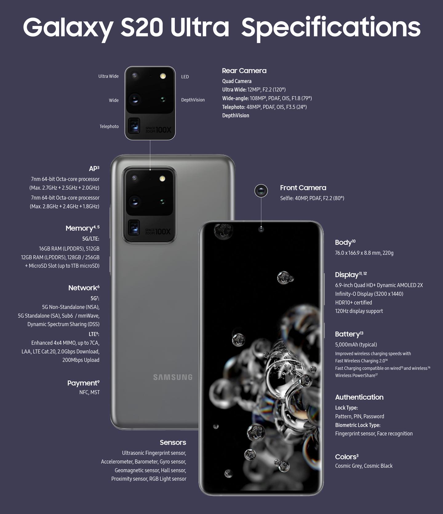 Galaxy S20 Ultra specs