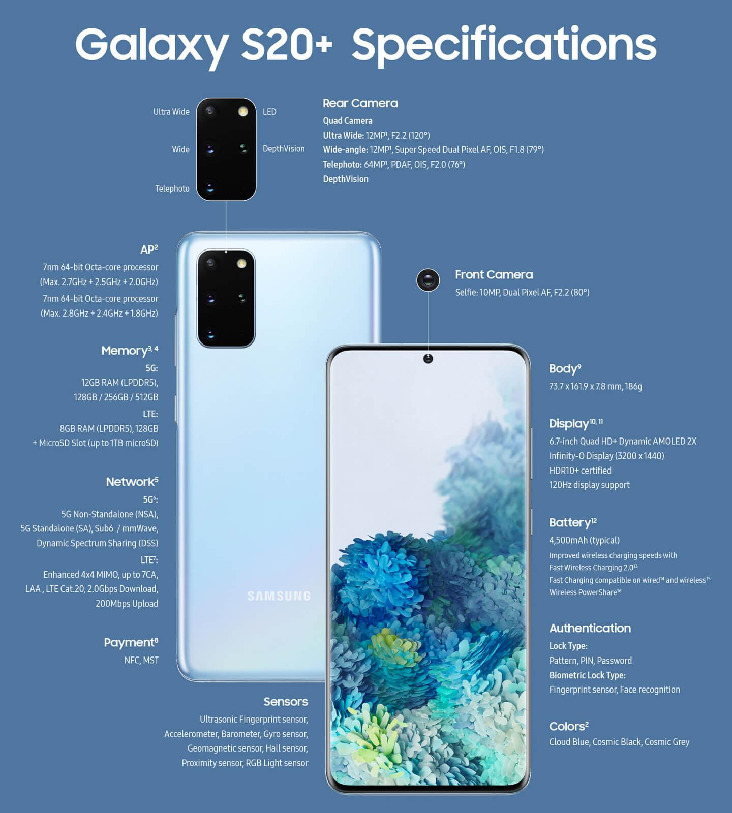 Samsung smartphone space zoom camera