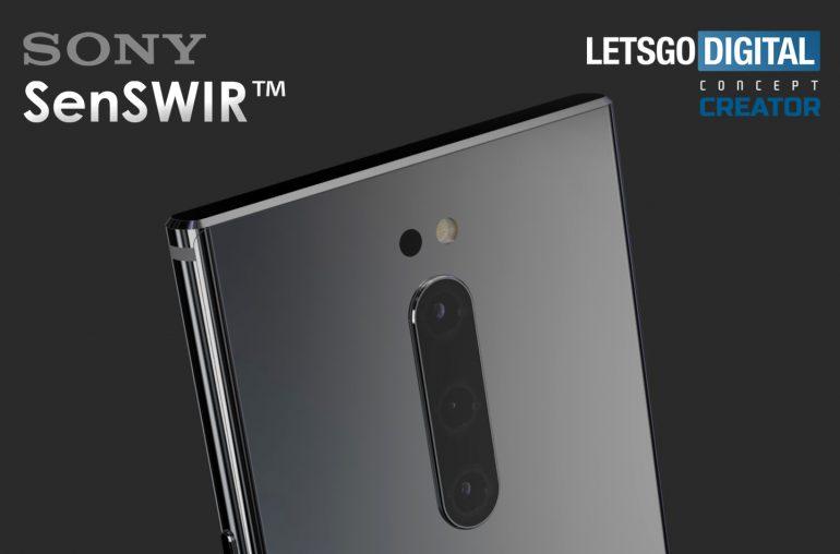 Sony camera image sensor