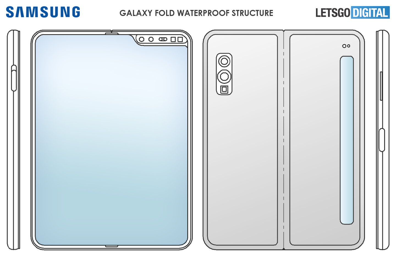 Waterdichte opvouwbare smartphone