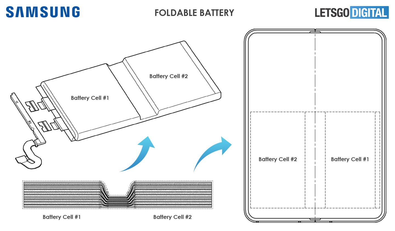 Flexibele batterij Samsung Galaxy Fold