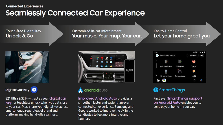Samsung smartphone digitale autosleutel