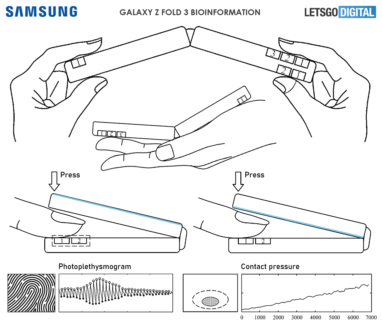 Samsung Galaxy Z Fold smartphone bloeddruk meten