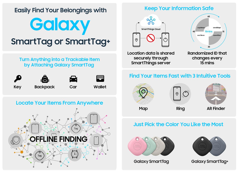 Samsung SmartTag