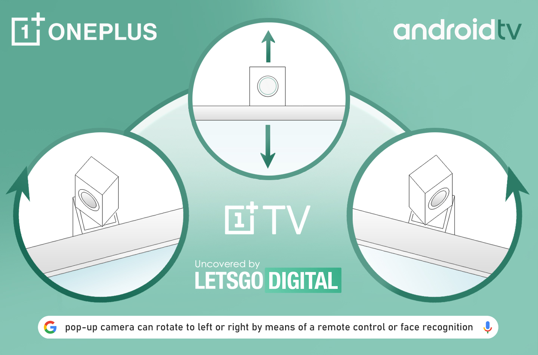 OnePlus Smart TV met draaibare pop-up camera
