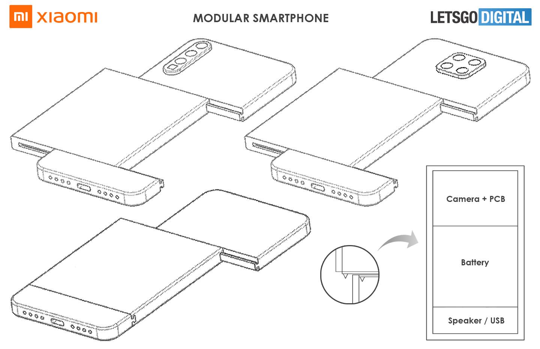 Xiaomi smartphone mudules