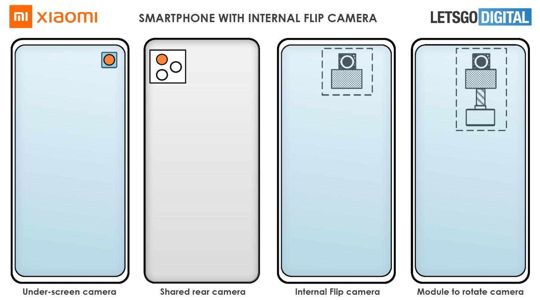 Xiaomi under-screen flip camera