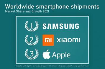 Xiaomi smartphone kopen
