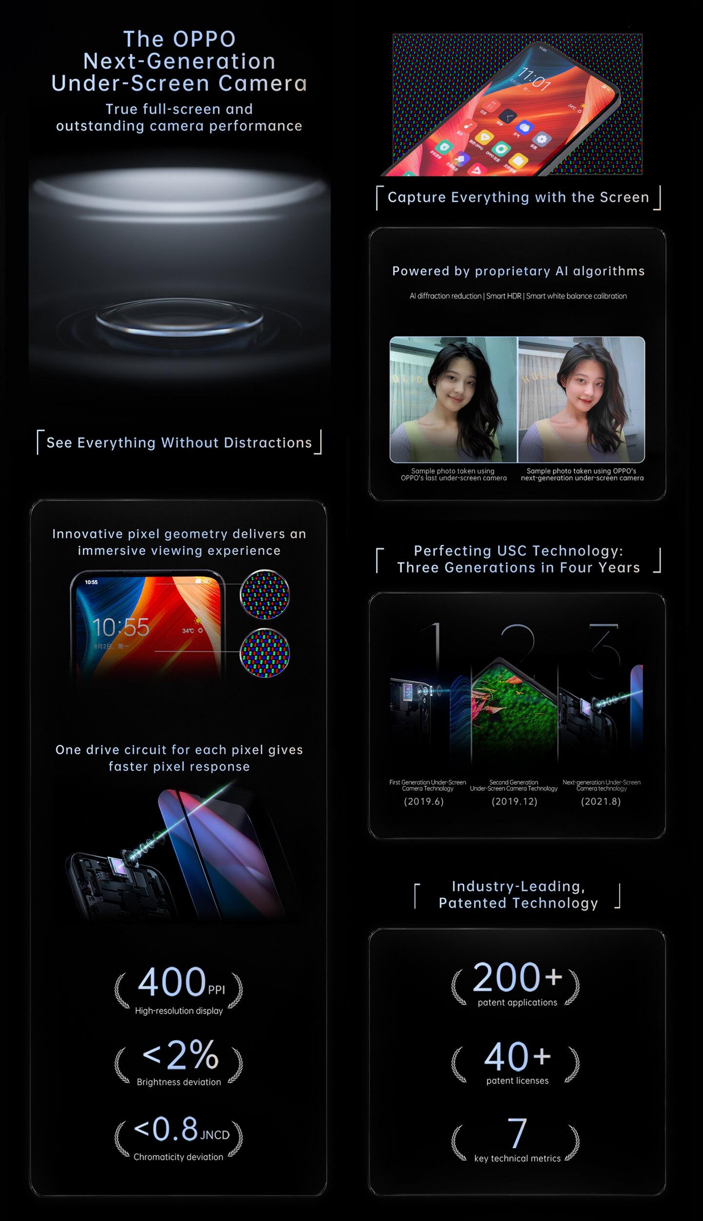 Oppo under display camera technologie