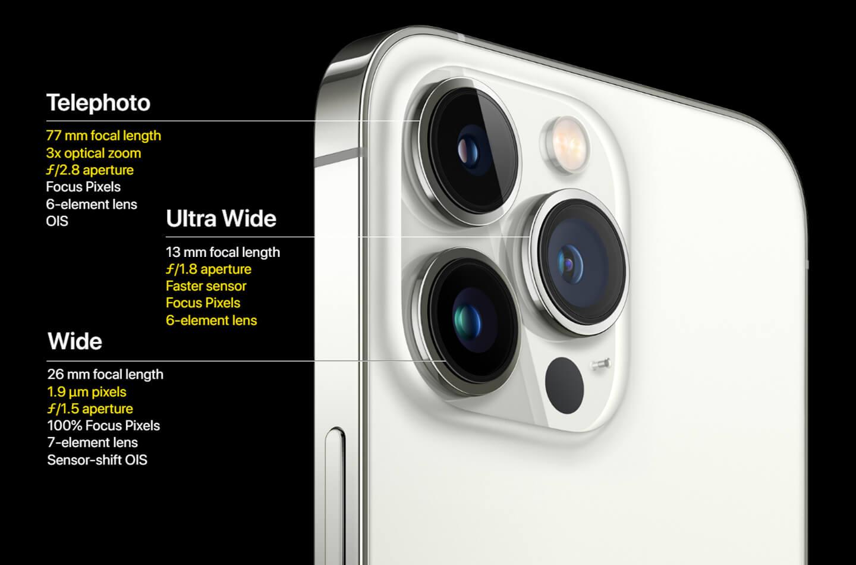 iPhone 13 Pro triple camera