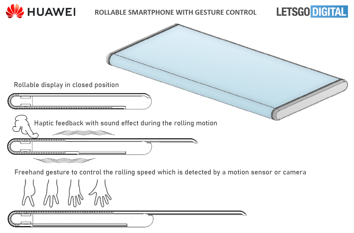 Rollable smartphone freehand gesture control