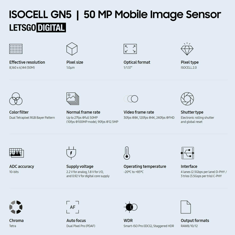 Samsung ISOCELL GN5 50 Megapixel camera sensor