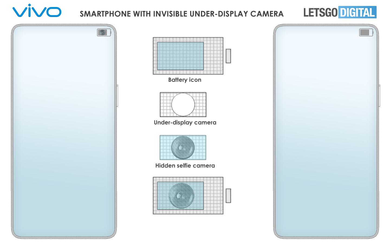 Vivo smartphone under-display camera