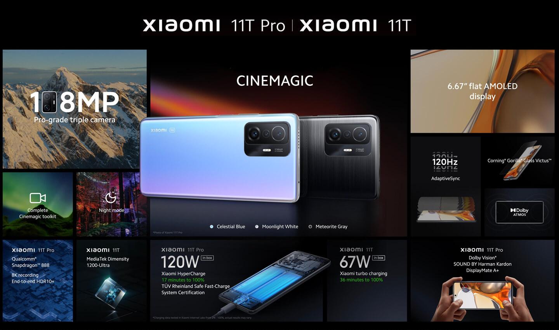 Xiaomi 5G smartphones